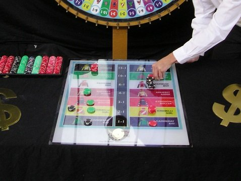 Money Wheel Hire Sydney
